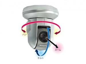 鮮明な映像と録画機能を備えたカメラリモート